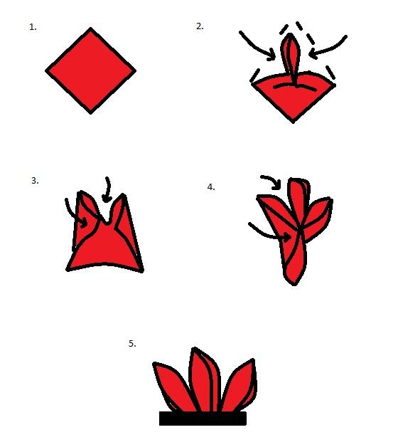 3 Blütenblätter-Faltung