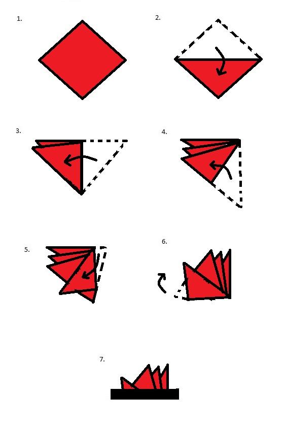 Die 4 Blätter-Faltung