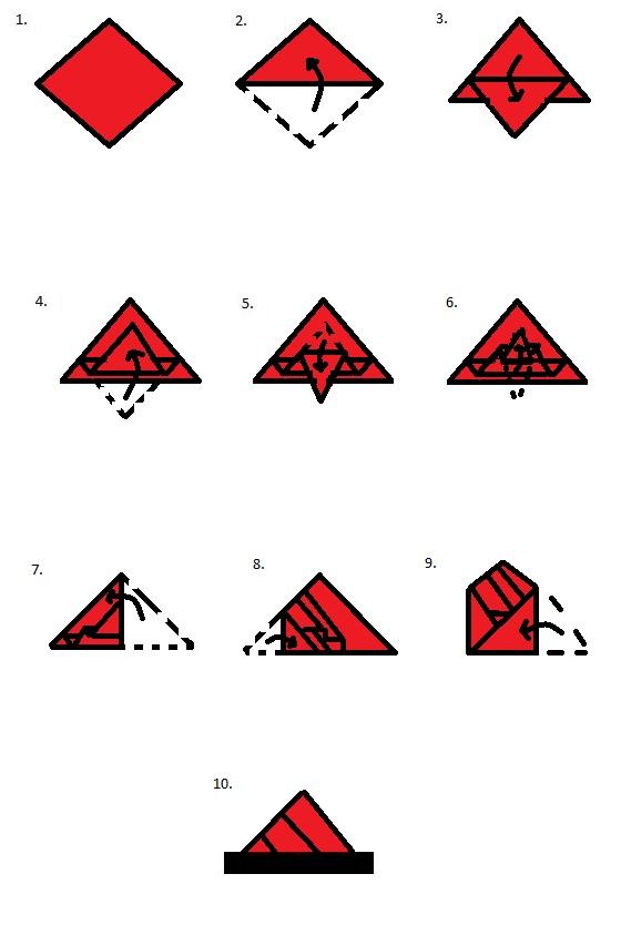 Die Drei-Stufen-Faltung