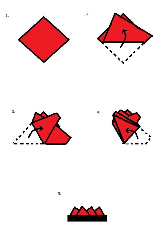 Die Vierspitzen-Faltung