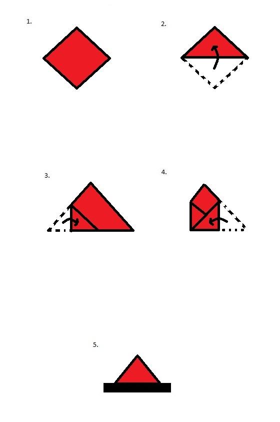 Die Dreiecksfaltung